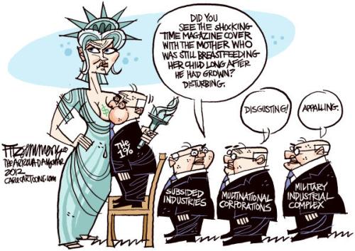 governmenttit