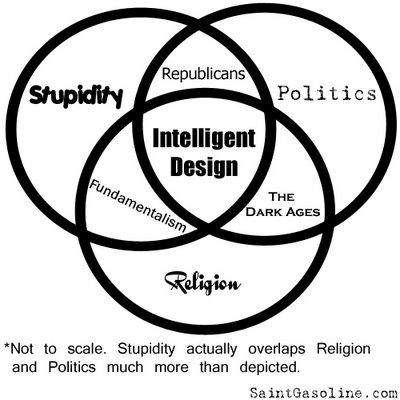 intelligent-design.jpg